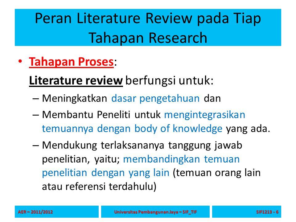 Peran Literature Review pada Tiap Tahapan Research Tahapan Proses: Literature review berfungsi untuk: – Meningkatkan dasar pengetahuan dan – Membantu