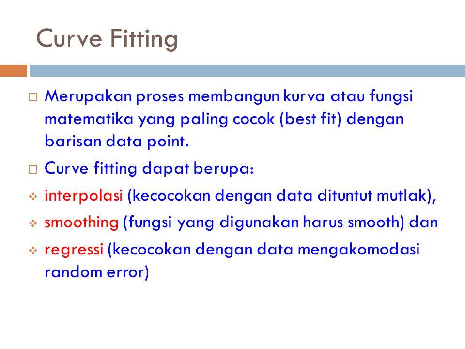 Curve Fitting  Merupakan proses membangun kurva atau fungsi matematika yang paling cocok (best fit) dengan barisan data point.  Curve fitting dapat