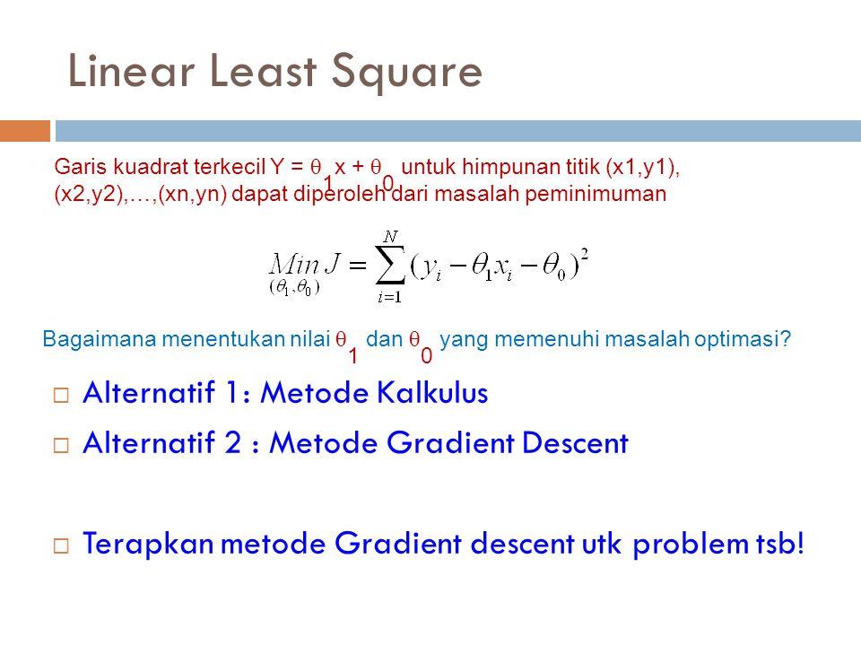 Linear Least Square Garis kuadrat terkecil Y =  1 x +  0 untuk himpunan titik (x1,y1), (x2,y2),…,(xn,yn) dapat diperoleh dari masalah peminimuman Ba