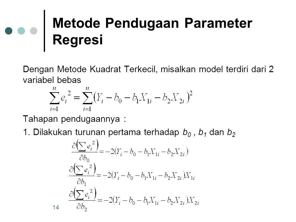 13 Menaksir Koefisien Regresi Dengan Menggunakan Matriks 2.Membentuk persamaan normal dalam bentuk matriks A b = g 3.Perhitungan matriks koefisien b b