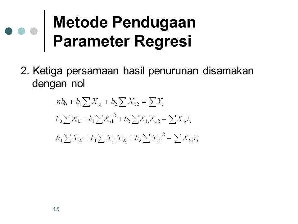 14 Metode Pendugaan Parameter Regresi Dengan Metode Kuadrat Terkecil, misalkan model terdiri dari 2 variabel bebas Tahapan pendugaannya : 1. Dilakukan