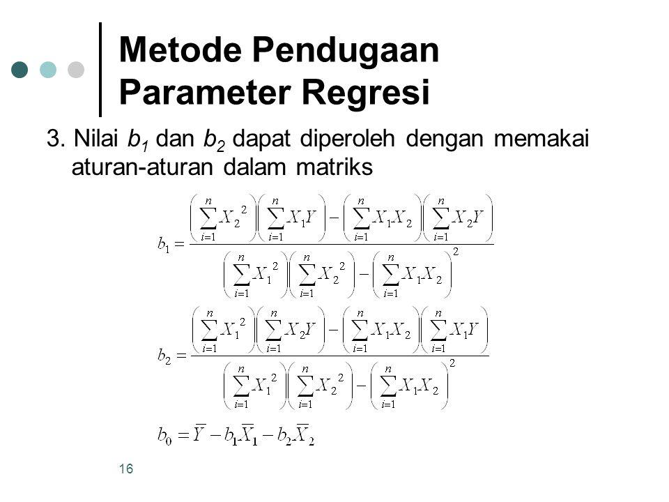 15 Metode Pendugaan Parameter Regresi 2. Ketiga persamaan hasil penurunan disamakan dengan nol
