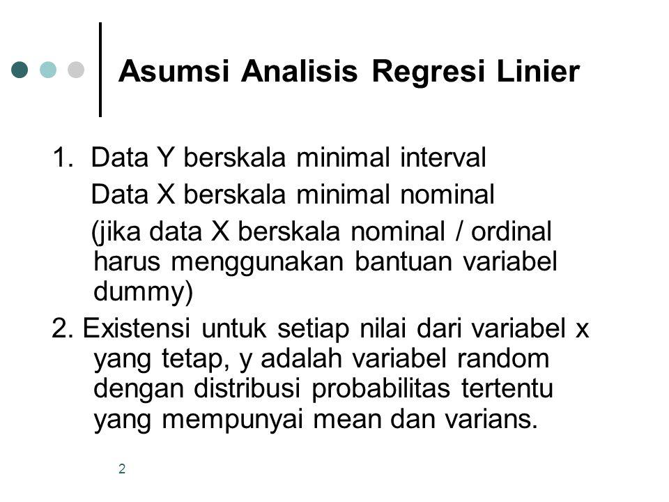 2 Asumsi Analisis Regresi Linier 1.