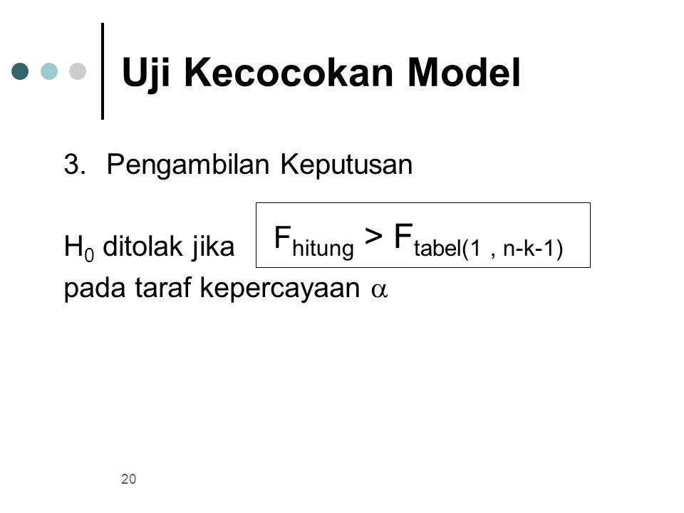19 Uji Kecocokan Model 2.Tabel Analisis Ragam Komponen Regresi SSdbMSF hitung RegresiJKRkJKR / k s 2 GalatJKGn – k – 1s 2 = JKG / n-k-1 TotalJKTn – 1