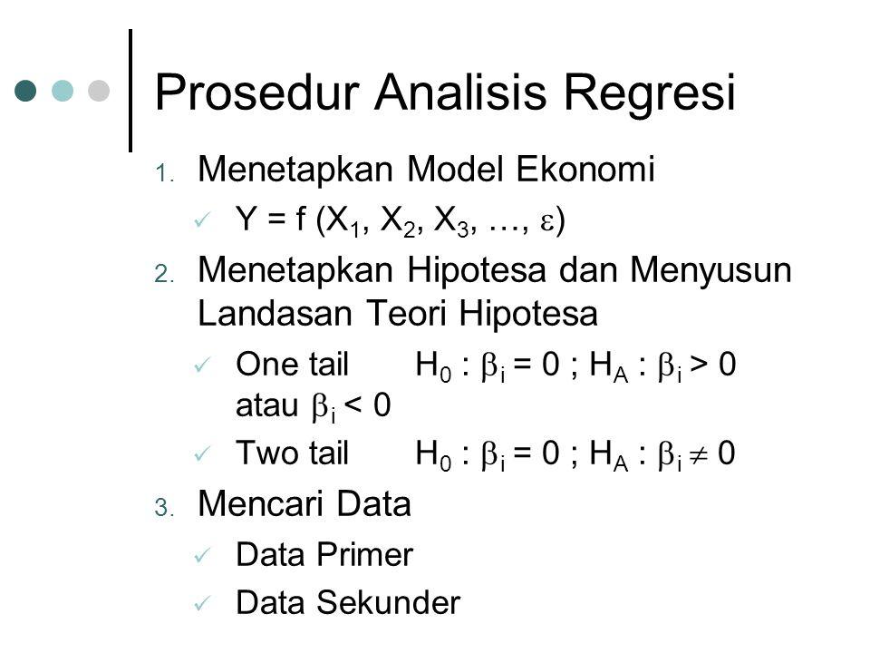 Prosedur Analisis Regresi 1.Menetapkan Model Ekonomi Y = f (X 1, X 2, X 3, …,  ) 2.