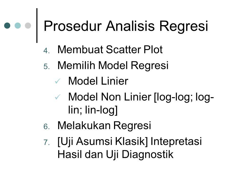 Prosedur Analisis Regresi 1. Menetapkan Model Ekonomi Y = f (X 1, X 2, X 3, …,  ) 2. Menetapkan Hipotesa dan Menyusun Landasan Teori Hipotesa One tai