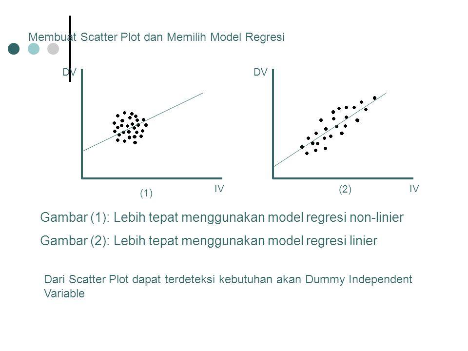 Membuat Scatter Plot dan Memilih Model Regresi DV IV DV IV (1) (2) Gambar (1): Lebih tepat menggunakan model regresi non-linier Gambar (2): Lebih tepat menggunakan model regresi linier Dari Scatter Plot dapat terdeteksi kebutuhan akan Dummy Independent Variable