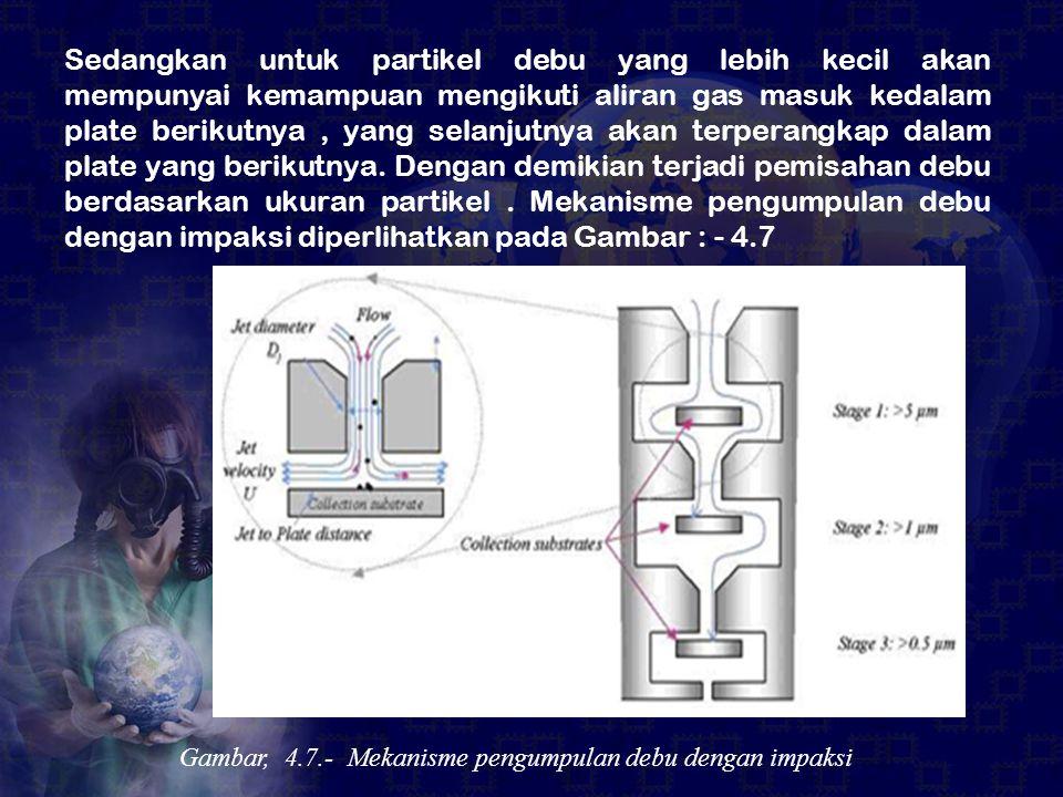 Sedangkan untuk partikel debu yang lebih kecil akan mempunyai kemampuan mengikuti aliran gas masuk kedalam plate berikutnya, yang selanjutnya akan ter