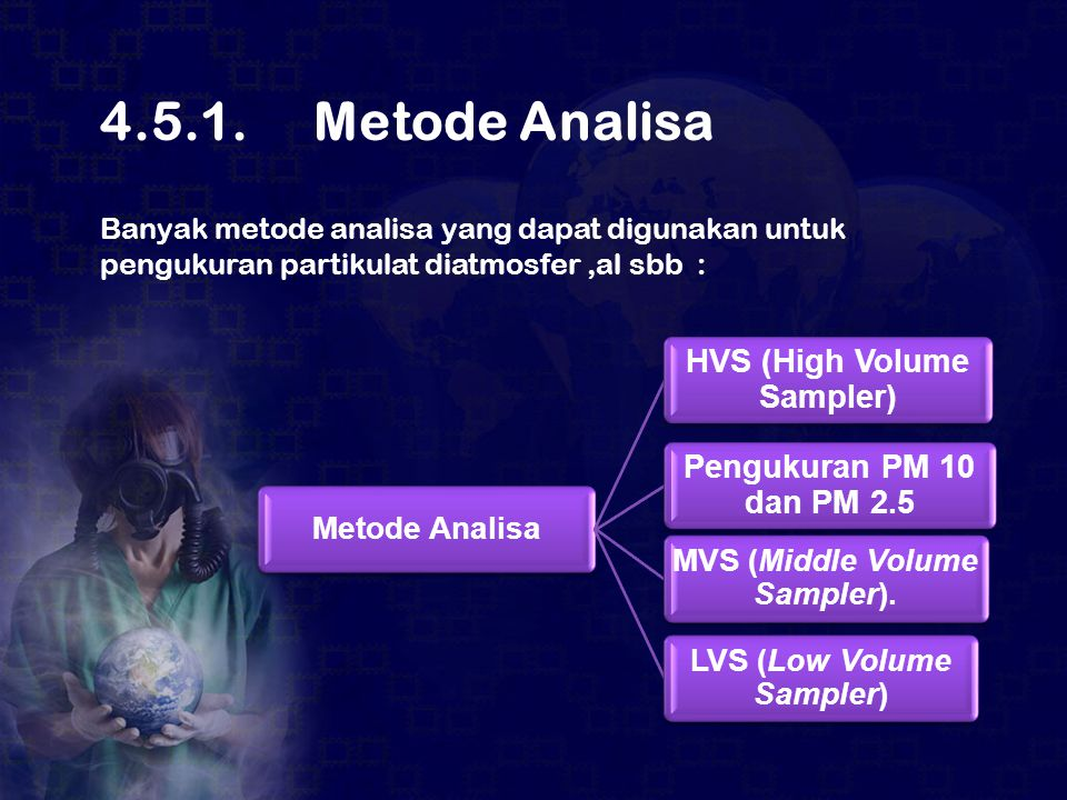4.5.1.Metode Analisa Metode Analisa HVS (High Volume Sampler) Pengukuran PM 10 dan PM 2.5 MVS (Middle Volume Sampler). LVS (Low Volume Sampler) Banyak