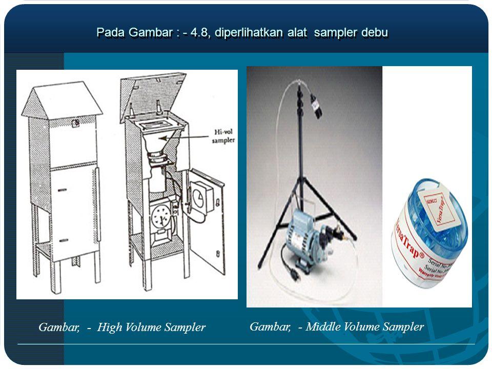Pada Gambar : - 4.8, diperlihatkan alat sampler debu Gambar, - High Volume Sampler Gambar, - Middle Volume Sampler