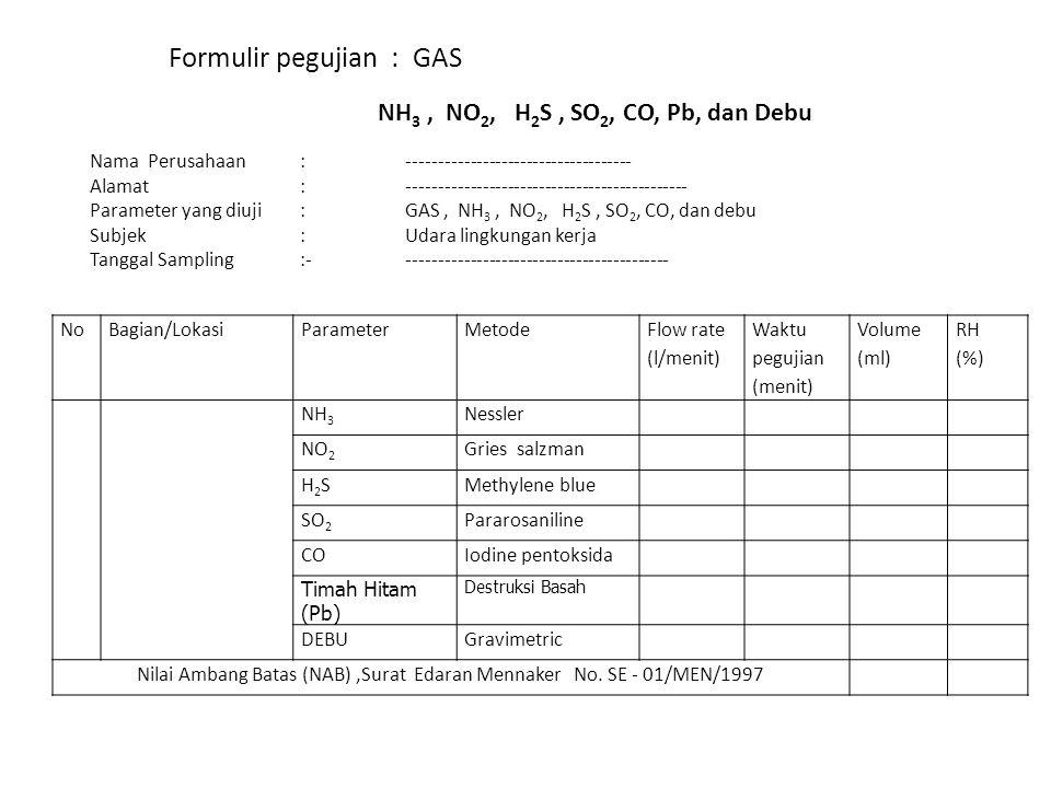 Formulir pegujian : GAS NH 3, NO 2, H 2 S, SO 2, CO, Pb, dan Debu Nama Perusahaan: ------------------------------------ Alamat:-----------------------