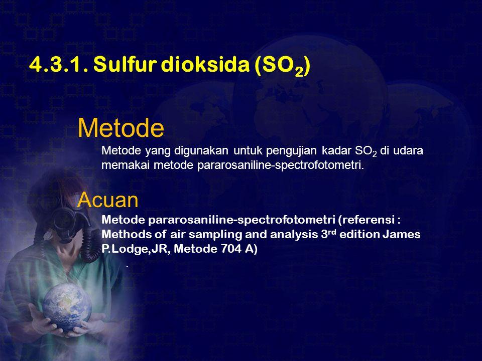 Metode Metode yang digunakan untuk pengujian kadar SO 2 di udara memakai metode pararosaniline-spectrofotometri. Acuan Metode pararosaniline-spectrofo