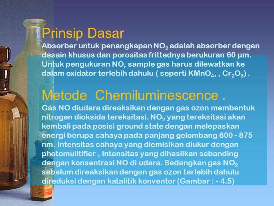 Prinsip Dasar Absorber untuk penangkapan NO 2 adalah absorber dengan desain khusus dan porositas frittednya berukuran 60 µm. Untuk pengukuran NO, samp
