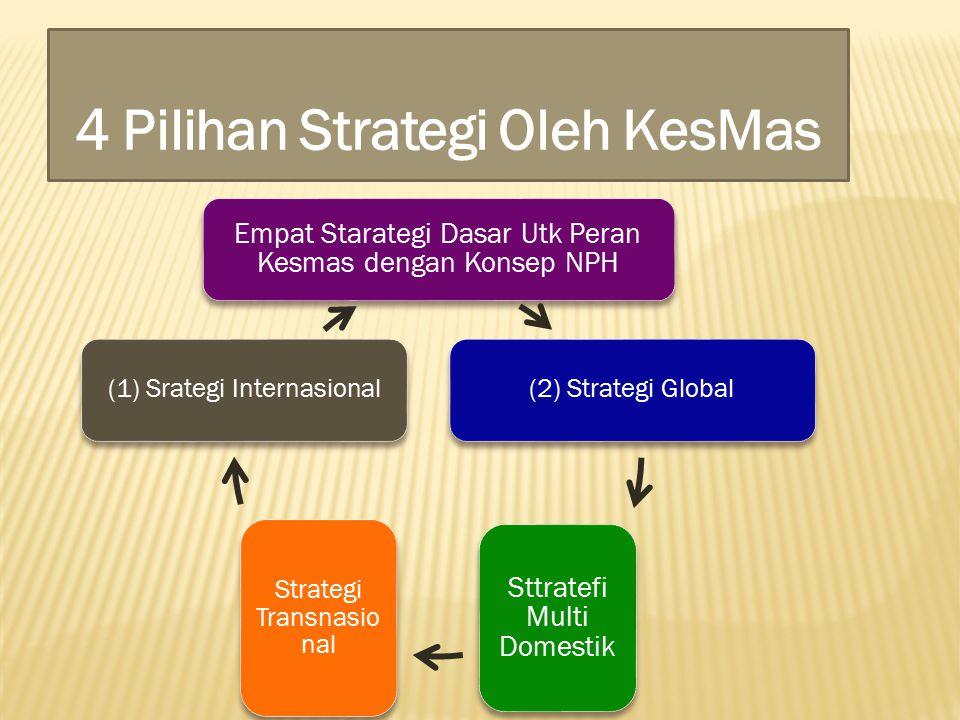 Empat Starategi Dasar Utk Peran Kesmas dengan Konsep NPH (2) Strategi Global Sttratefi Multi Domestik Strategi Transnasio nal (1) Srategi Internasional 4 Pilihan Strategi Oleh KesMas