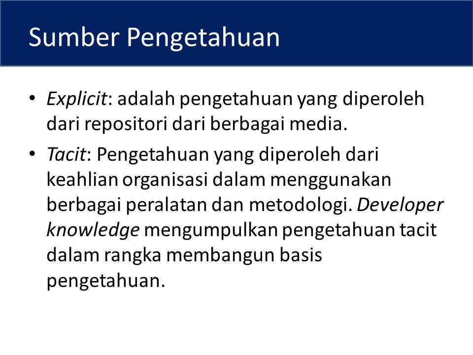Sumber Pengetahuan Explicit: adalah pengetahuan yang diperoleh dari repositori dari berbagai media.