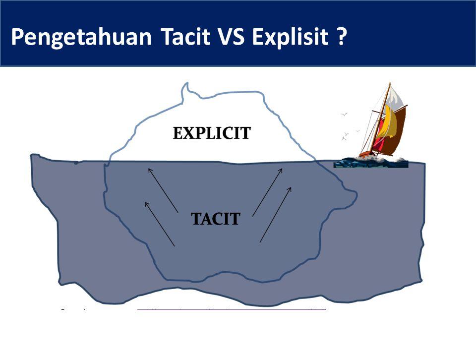 Pengetahuan Tacit VS Explisit .