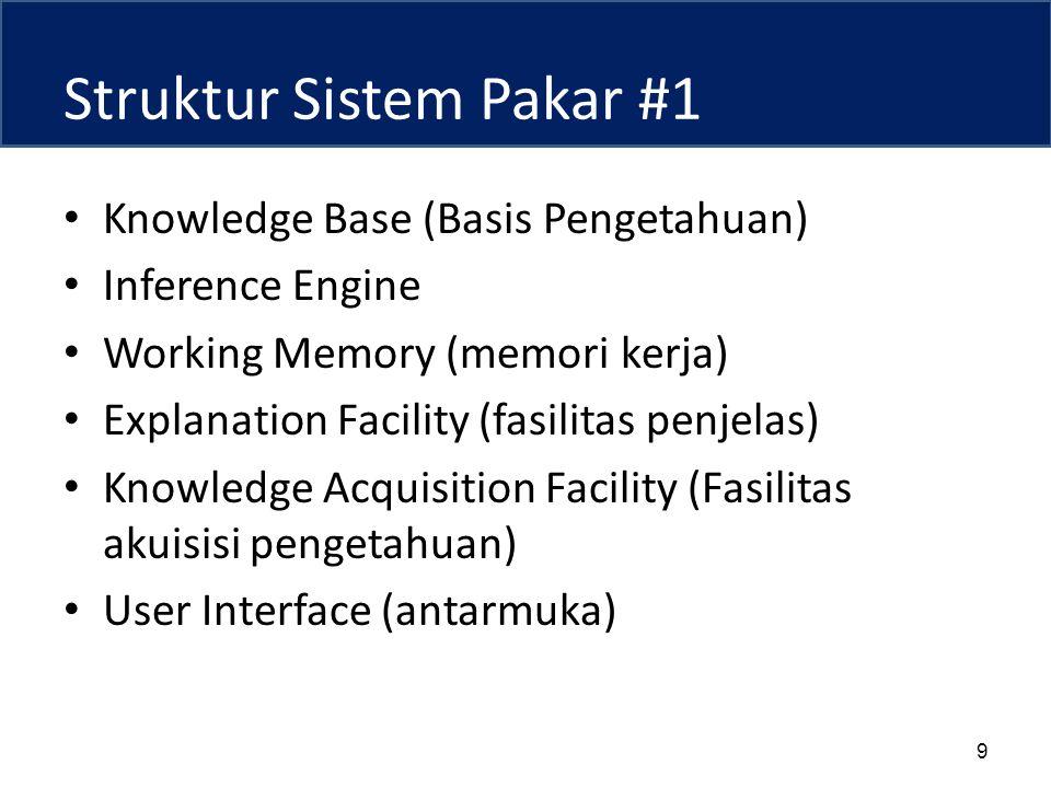Struktur Sistem Pakar #1 Knowledge Base (Basis Pengetahuan) Inference Engine Working Memory (memori kerja) Explanation Facility (fasilitas penjelas) Knowledge Acquisition Facility (Fasilitas akuisisi pengetahuan) User Interface (antarmuka) 9