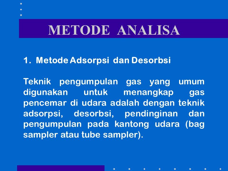 METODE ANALISA 1. Metode Adsorpsi dan Desorbsi Teknik pengumpulan gas yang umum digunakan untuk menangkap gas pencemar di udara adalah dengan teknik a