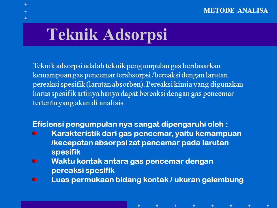Teknik Adsorpsi Teknik adsorpsi adalah teknik pengumpulan gas berdasarkan kemampuan gas pencemar terabsorpsi /bereaksi dengan larutan pereaksi spesifi