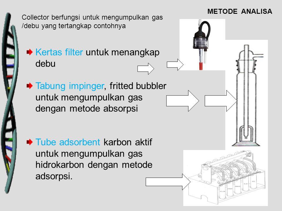 Kertas filter untuk menangkap debu Tabung impinger, fritted bubbler untuk mengumpulkan gas dengan metode absorpsi Tube adsorbent karbon aktif untuk me