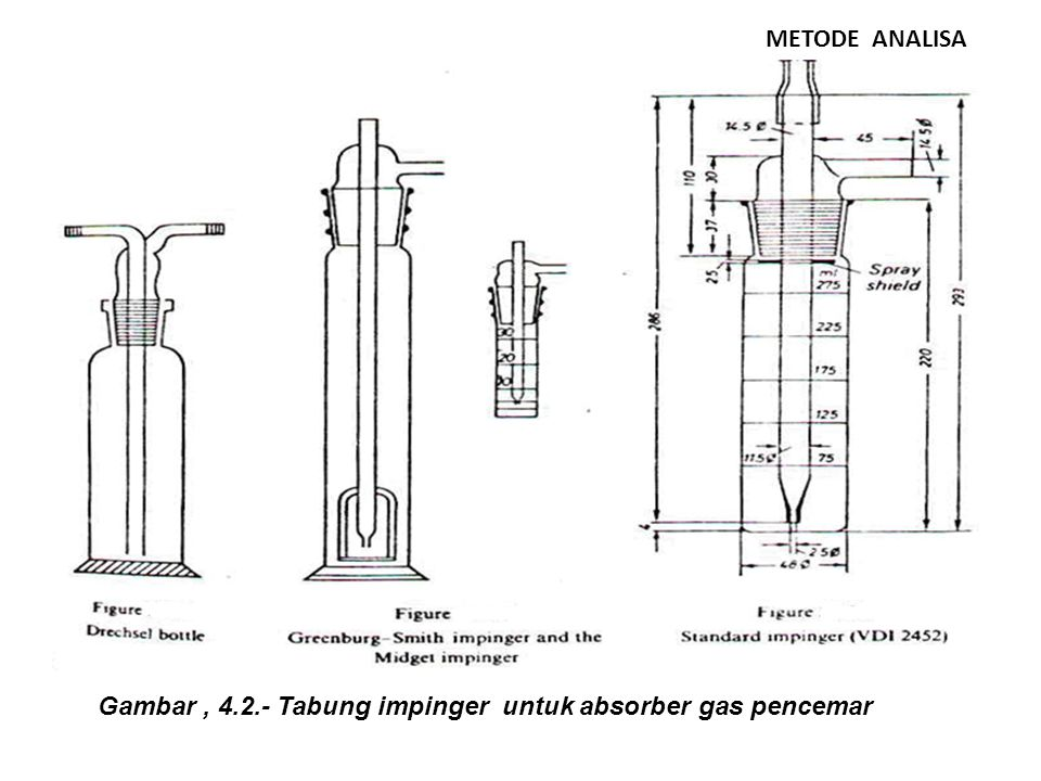 Gambar, 4.2.- Tabung impinger untuk absorber gas pencemar METODE ANALISA