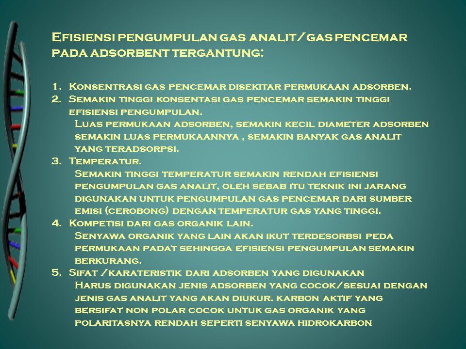 Efisiensi pengumpulan gas analit/gas pencemar pada adsorbent tergantung: 1.Konsentrasi gas pencemar disekitar permukaan adsorben. 2.Semakin tinggi kon