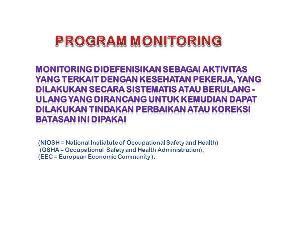 (NIOSH = National Instiatute of Occupational Safety and Health) (OSHA = Occupational Safety and Health Administration), (EEC = European Economic Community ).