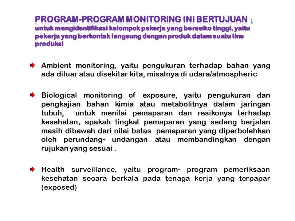 Ambient monitoring, yaitu pengukuran terhadap bahan yang ada diluar atau disekitar kita, misalnya di udara/atmospheric Biological monitoring of exposu
