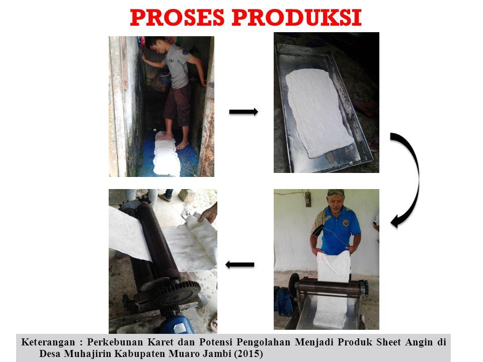 Keterangan : Perkebunan Karet dan Potensi Pengolahan Menjadi Produk Sheet Angin di Desa Muhajirin Kabupaten Muaro Jambi (2015) PROSES PRODUKSI
