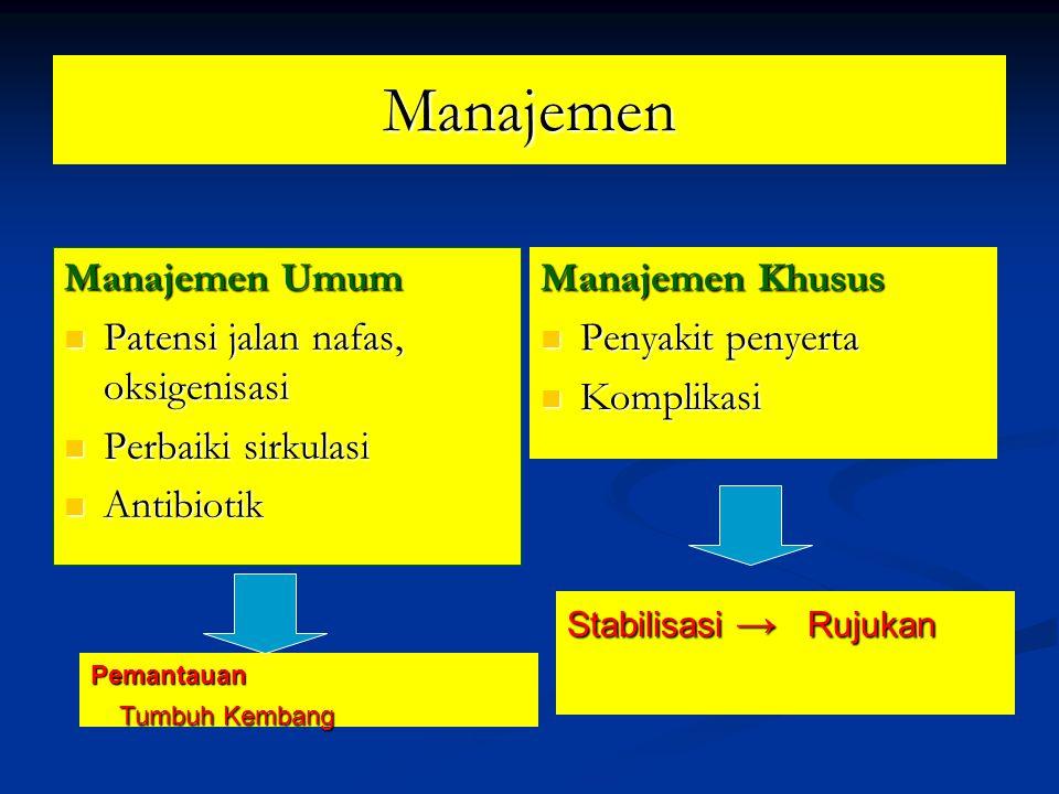 Manajemen Manajemen Umum Patensi jalan nafas, oksigenisasi Patensi jalan nafas, oksigenisasi Perbaiki sirkulasi Perbaiki sirkulasi Antibiotik Antibiot