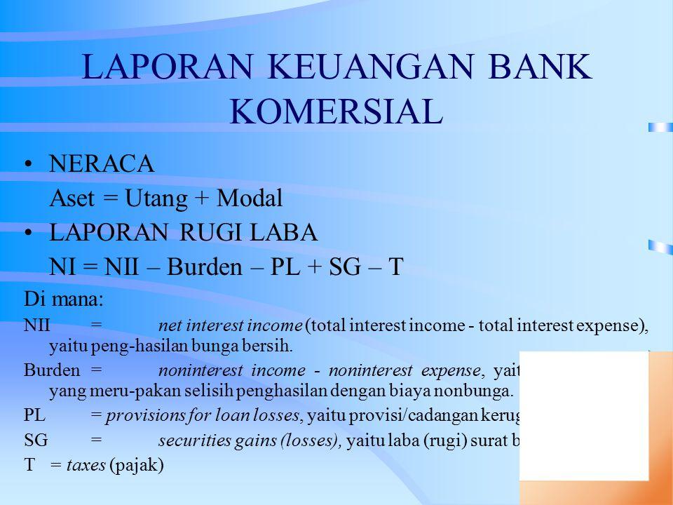 LAPORAN KEUANGAN BANK KOMERSIAL NERACA Aset = Utang + Modal LAPORAN RUGI LABA NI = NII – Burden – PL + SG – T Di mana: NII=net interest income (total interest income - total interest expense), yaitu peng-hasilan bunga bersih.