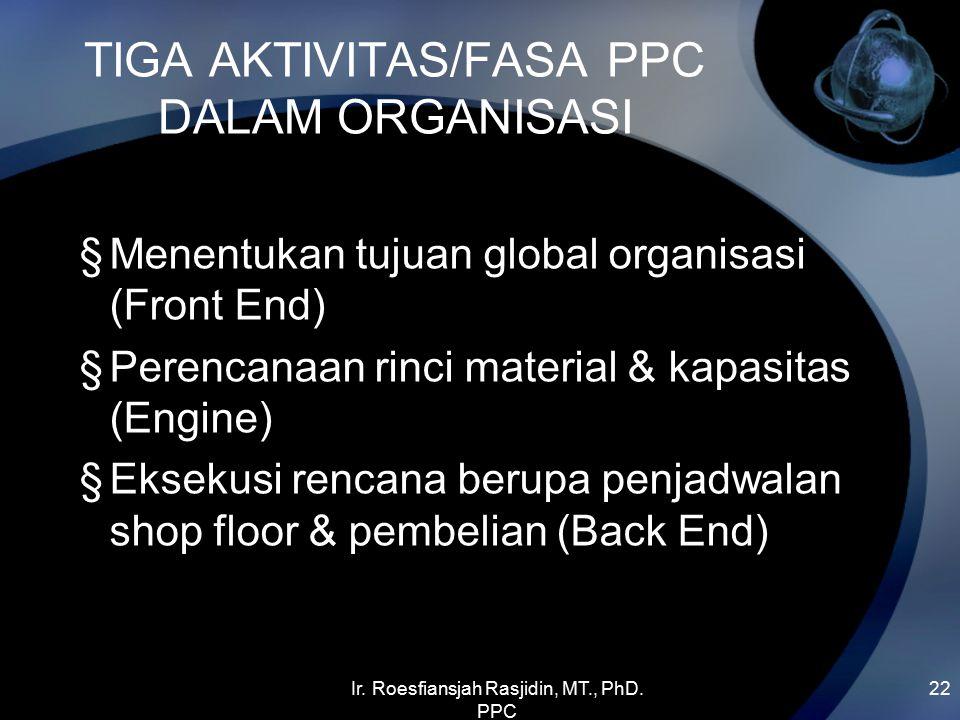 Ir. Roesfiansjah Rasjidin, MT., PhD. PPC 22 TIGA AKTIVITAS/FASA PPC DALAM ORGANISASI §Menentukan tujuan global organisasi (Front End) §Perencanaan rin