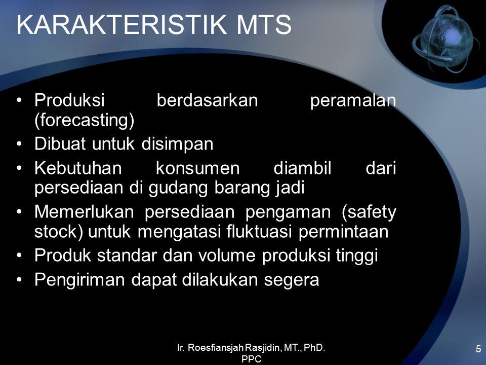 KARAKTERISTIK MTS Produksi berdasarkan peramalan (forecasting) Dibuat untuk disimpan Kebutuhan konsumen diambil dari persediaan di gudang barang jadi