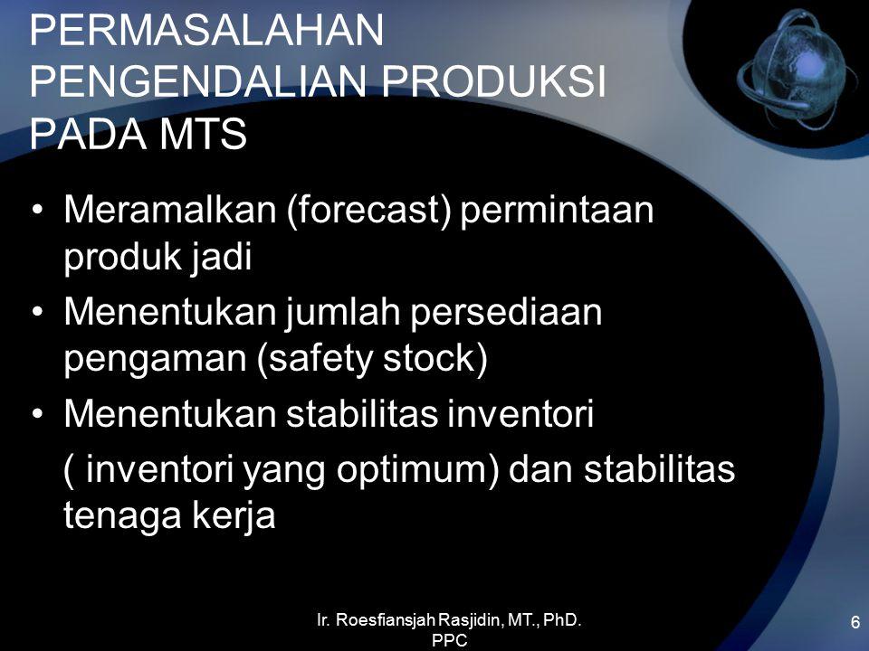 PERMASALAHAN PENGENDALIAN PRODUKSI PADA MTS Meramalkan (forecast) permintaan produk jadi Menentukan jumlah persediaan pengaman (safety stock) Menentukan stabilitas inventori ( inventori yang optimum) dan stabilitas tenaga kerja 6 Ir.