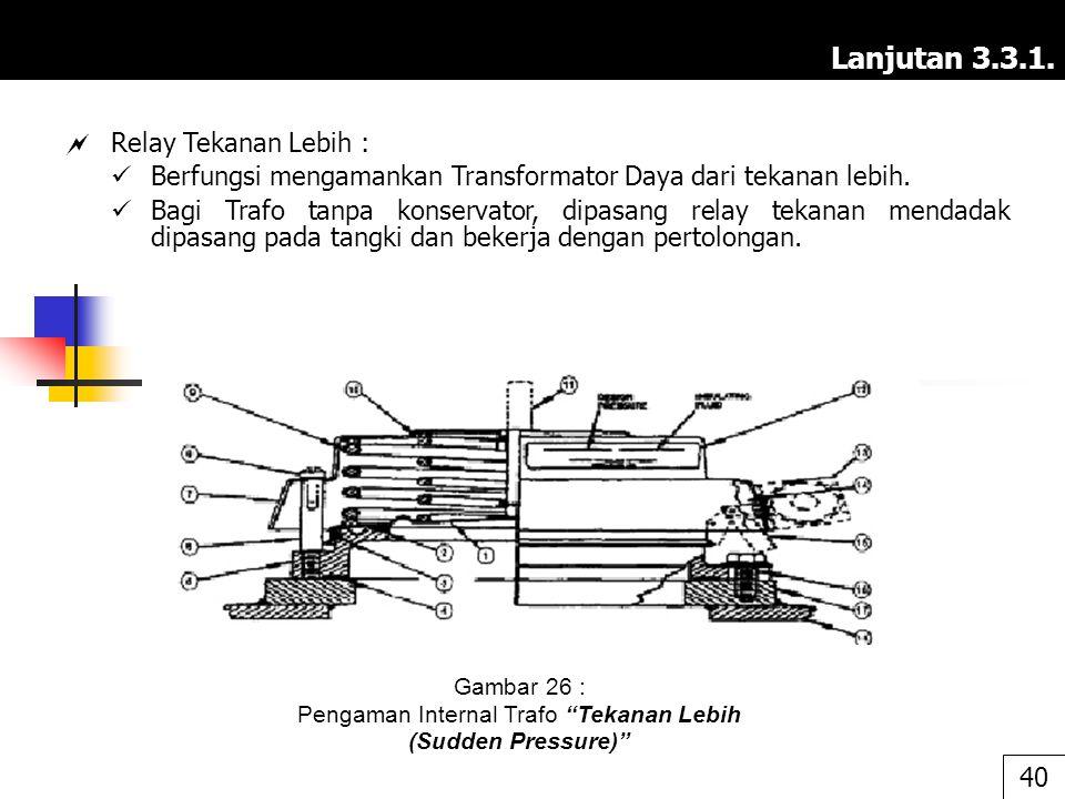 Lanjutan 3.3.1.  Relay Tekanan Lebih : Berfungsi mengamankan Transformator Daya dari tekanan lebih. Bagi Trafo tanpa konservator, dipasang relay teka