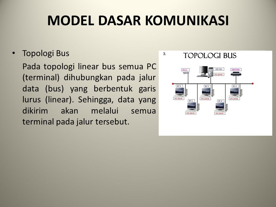 MODEL DASAR KOMUNIKASI Topologi Bus Pada topologi linear bus semua PC (terminal) dihubungkan pada jalur data (bus) yang berbentuk garis lurus (linear)