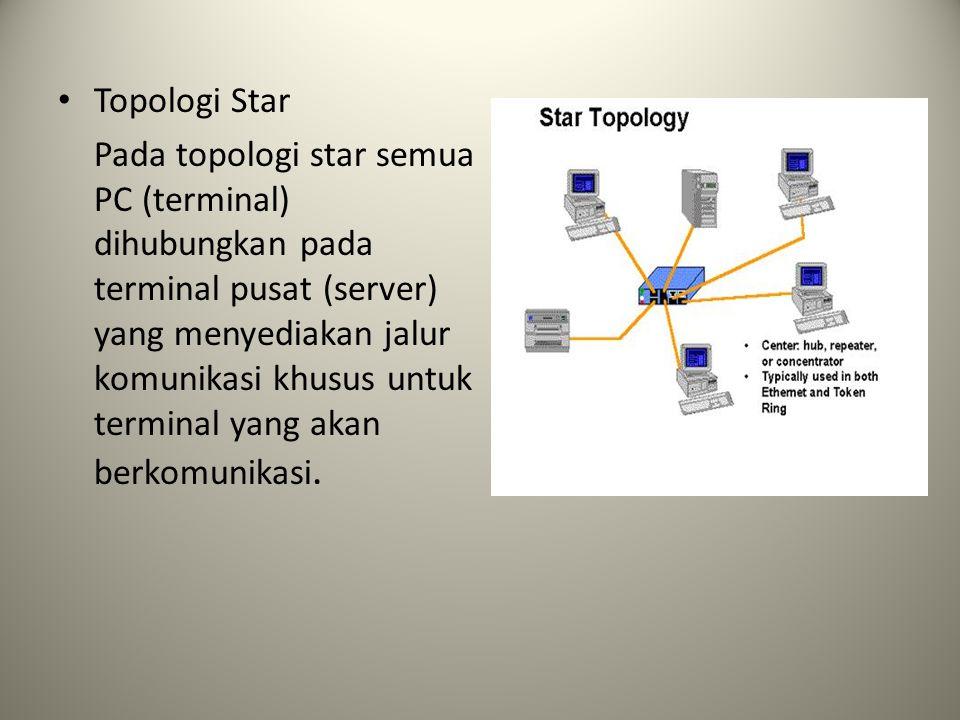 Topologi Star Pada topologi star semua PC (terminal) dihubungkan pada terminal pusat (server) yang menyediakan jalur komunikasi khusus untuk terminal