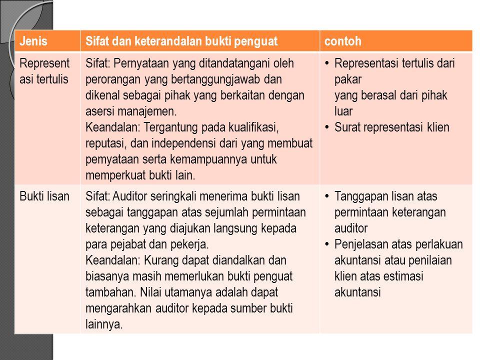 JenisSifat dan keterandalan bukti penguatcontoh Represent asi tertulis Sifat: Pernyataan yang ditandatangani oleh perorangan yang bertanggungjawab dan