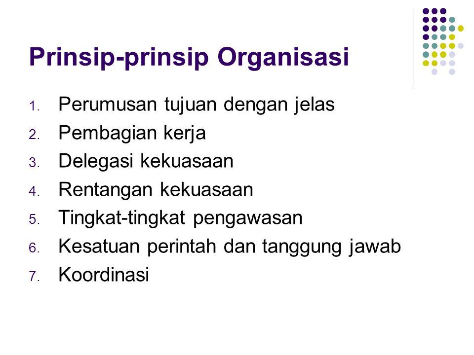 Prinsip-prinsip Organisasi 1. Perumusan tujuan dengan jelas 2. Pembagian kerja 3. Delegasi kekuasaan 4. Rentangan kekuasaan 5. Tingkat-tingkat pengawa