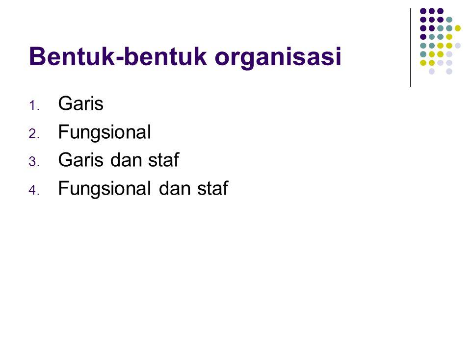 Bentuk-bentuk organisasi 1. Garis 2. Fungsional 3. Garis dan staf 4. Fungsional dan staf