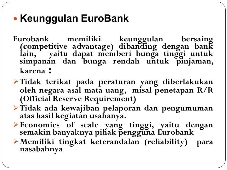 Pengertian Eurobank adalah Bank Komersial yang memfokuskan kegiatannya di Eurocurrency Market. Ciri Khusus Eurobank Dapat memberikan pinjaman dalam va