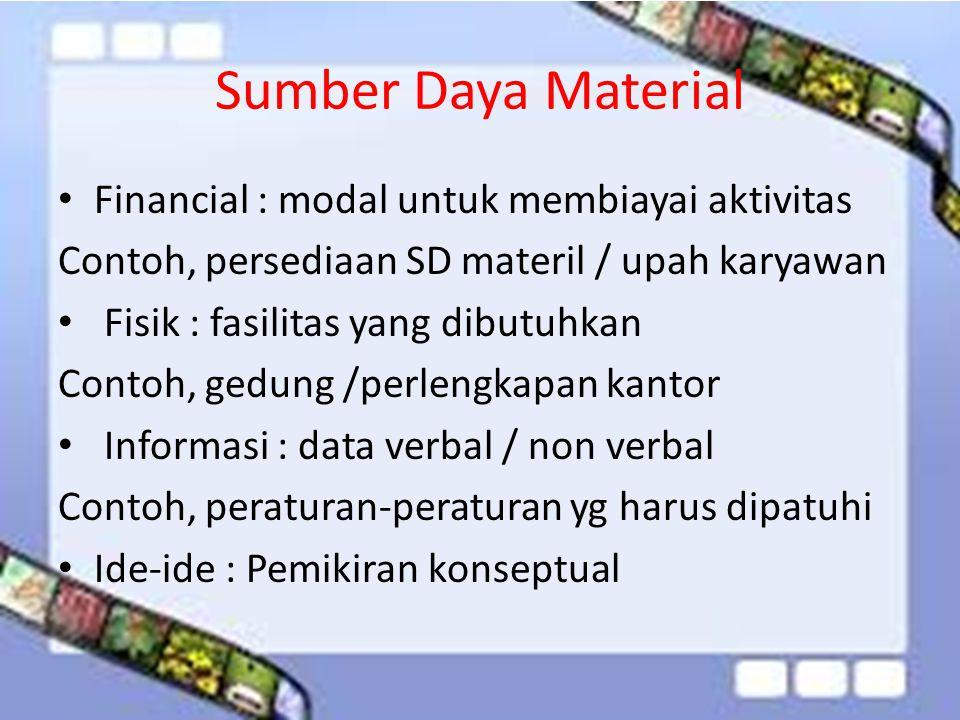 Sumber Daya Material Financial : modal untuk membiayai aktivitas Contoh, persediaan SD materil / upah karyawan Fisik : fasilitas yang dibutuhkan Conto