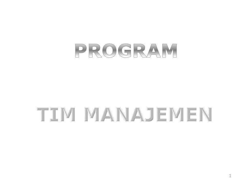 Petunnjuk Penulisan :  Judul : ditulis nama program dan tahun pelaksanaan program.