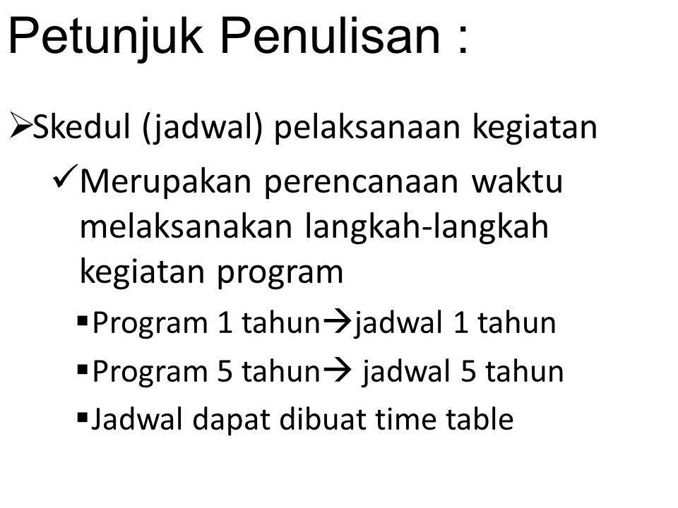  Skedul (jadwal) pelaksanaan kegiatan Merupakan perencanaan waktu melaksanakan langkah-langkah kegiatan program  Program 1 tahun  jadwal 1 tahun 