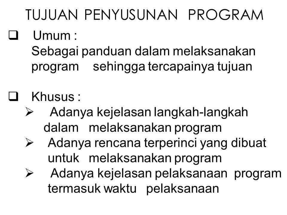 TUJUAN PENYUSUNAN PROGRAM  Umum : Sebagai panduan dalam melaksanakan program sehingga tercapainya tujuan  Khusus :  Adanya kejelasan langkah-langka