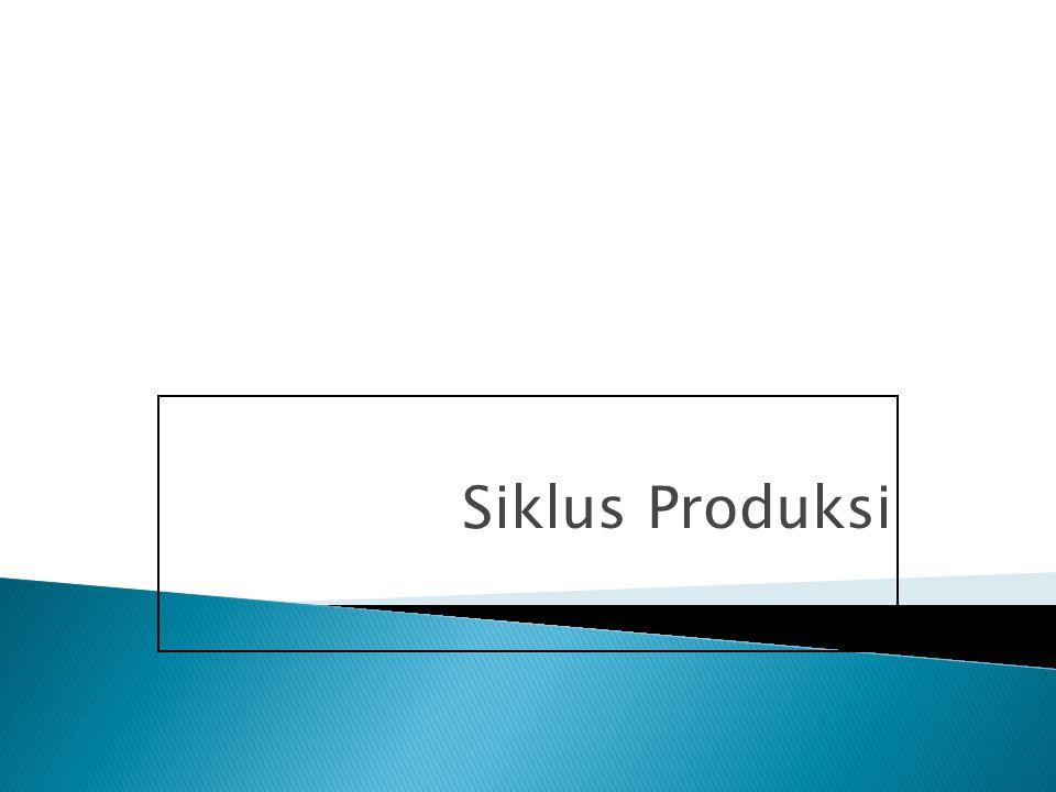  Langkah ketiga dalam siklus produksi adalah produksi aktual dari produk.