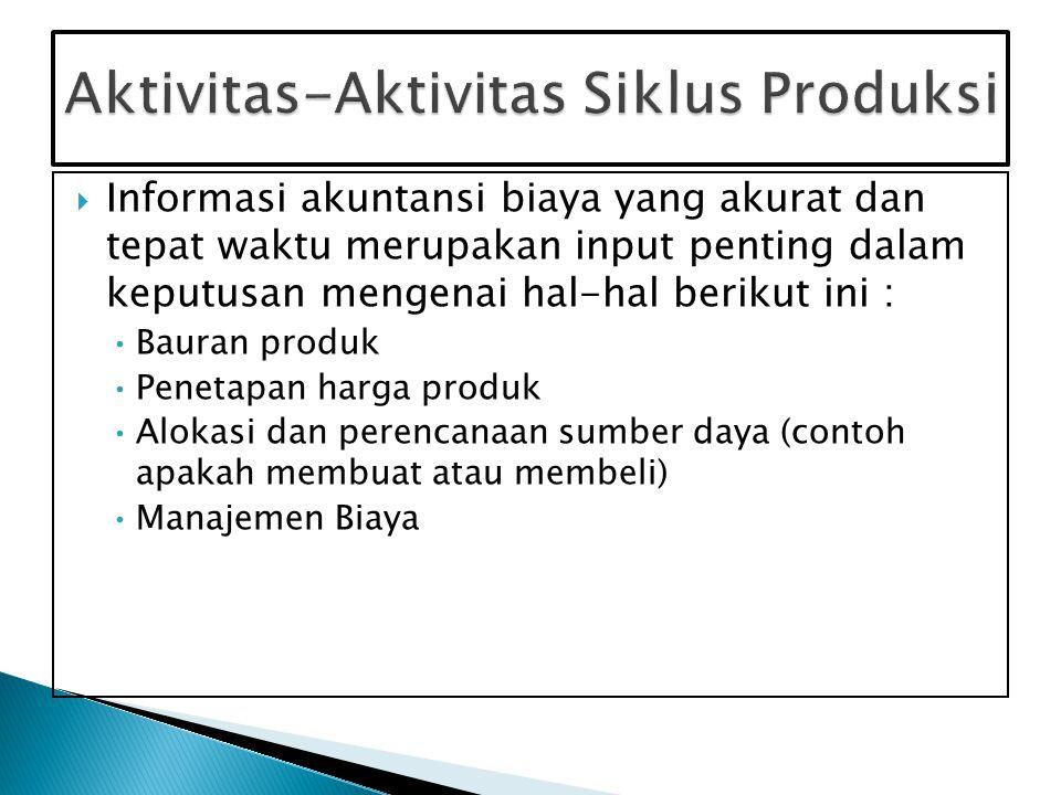  Ada empat aktivitas dasar dalam siklus produksi : 1.Perancangan Produk 2.Perencanaan dan Penjadwalan 3.Operasi Produksi 4.Akuntansi Biaya