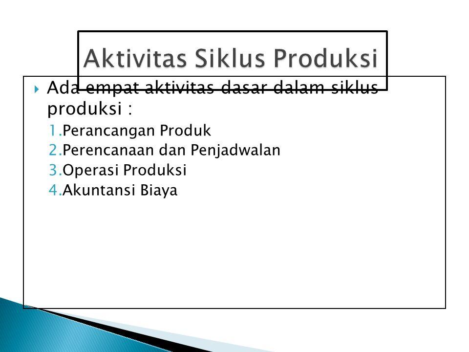  Langkah pertama dalam siklus produksi adalah Perancangan produk.