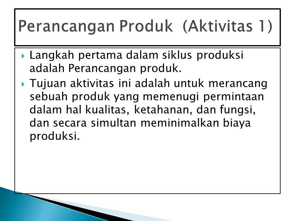  Dokumen dan prosedur:  Aktivitas perancangan produk menciptakan dua dokumen utama : 1Daftar bahan baku 2Daftar operasi