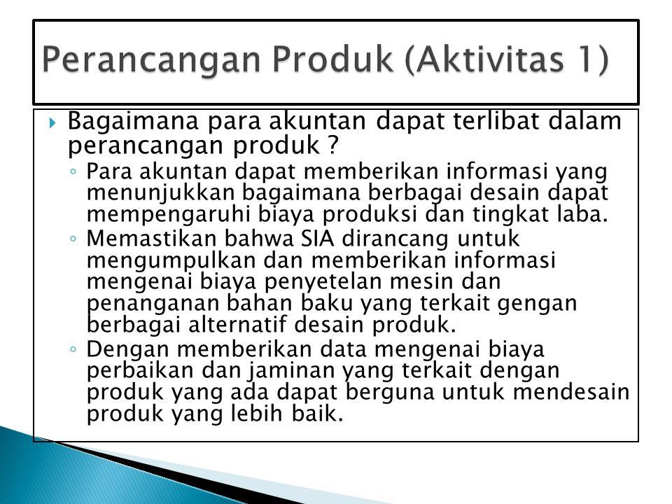 Siklus produksi SDM Siklus penggajian Buku besar dan Sistem laporan Manajemen Laporan Kebutuhan tenaga BTKL Harga Pokok Produksi